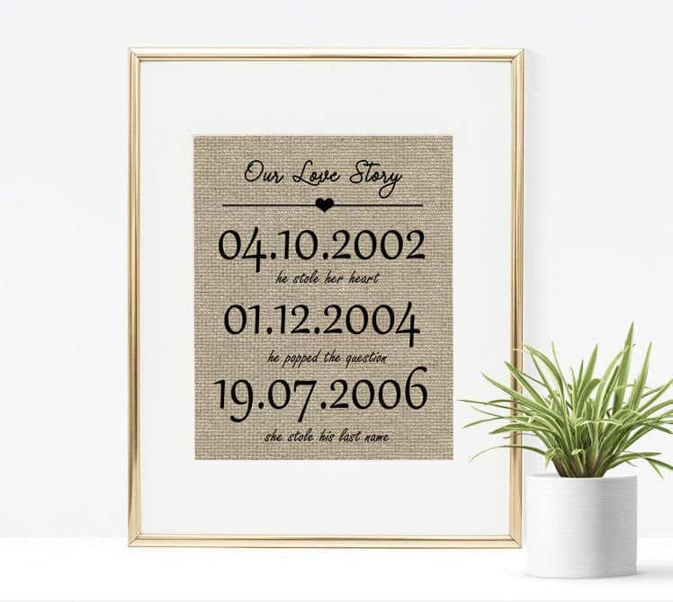 important dates print